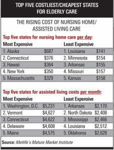 Coverage from Medicaid | Nursing Home Costs in Massachusetts